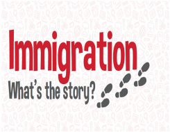 Migrant Voice - Guidance Notes for Teachers